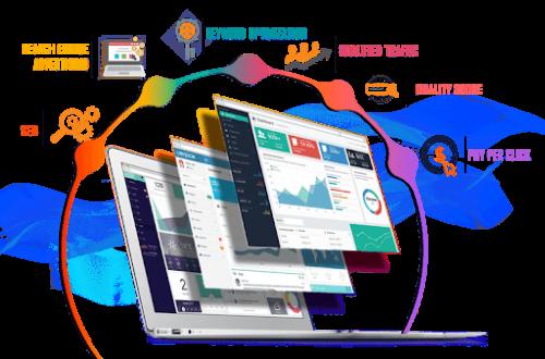 吉林市网络公司页外优化是指优化网站外部的因素