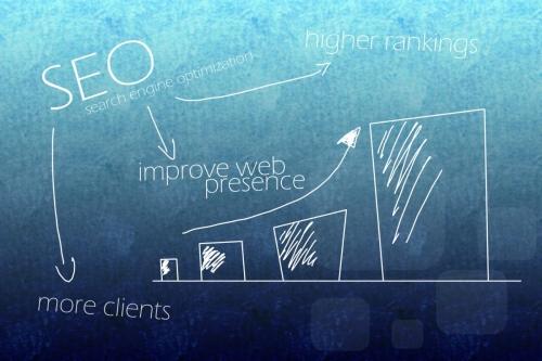 吉林市万词霸屏越来越重视加权参与度和用户体验指标